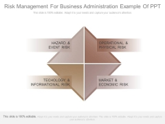 Risk Management For Business Administration Example Of Ppt