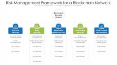 Risk Management Framework For A Blockchain Network Ppt PowerPoint Presentation Portfolio Format Ideas PDF