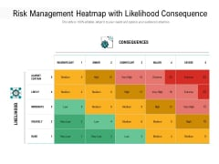 Risk Management Heatmap With Likelihood Consequence Ppt PowerPoint Presentation Portfolio