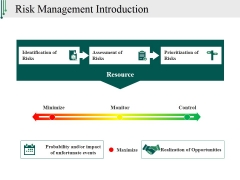Risk Management Introduction Ppt PowerPoint Presentation Professional Good