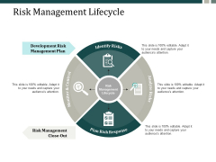 Risk Management Lifecycle Ppt Powerpoint Presentation Inspiration Design Templates Ppt Powerpoint Presentation Inspiration Demonstration
