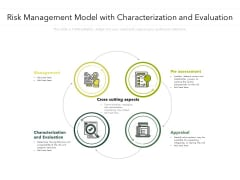 Risk Management Model With Characterization And Evaluation Ppt PowerPoint Presentation File Grid PDF