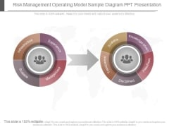Risk Management Operating Model Sample Diagram Ppt Presentation