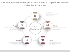 Risk Management Paradigm Control Sample Diagram Powerpoint Slides Deck Samples