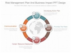Risk Management Plan And Business Impact Ppt Design