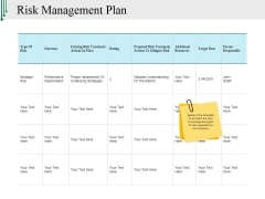 Risk Management Plan Ppt PowerPoint Presentation Clipart