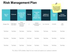 Risk Management Plan Ppt Powerpoint Presentation File Aids