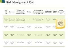 Risk Management Plan Ppt PowerPoint Presentation Gallery Graphics Example