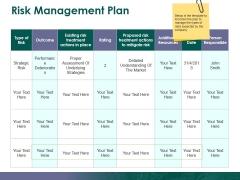 Risk Management Plan Ppt PowerPoint Presentation Gallery Ideas