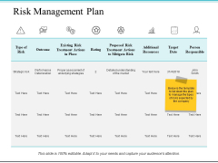 Risk Management Plan Ppt PowerPoint Presentation Icon Graphics Design
