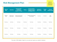 Risk Management Plan Ppt PowerPoint Presentation Icon Graphics Pictures