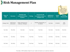 Risk Management Plan Ppt PowerPoint Presentation Icon Guidelines