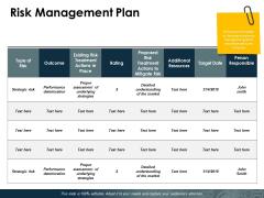 Risk Management Plan Ppt PowerPoint Presentation Ideas Slideshow