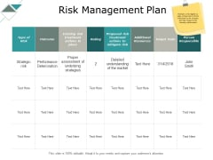 Risk Management Plan Ppt PowerPoint Presentation Outline Icon