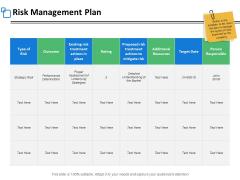 Risk Management Plan Ppt PowerPoint Presentation Slides Format