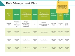 Risk Management Plan Ppt PowerPoint Presentation Summary Guidelines