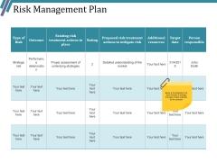Risk Management Plan Ppt PowerPoint Presentation Summary Visual Aids