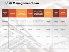 Risk Management Plan Risk Estimator Ppt PowerPoint Presentation Ideas Examples