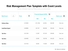 Risk Management Plan Template With Event Levels Ppt PowerPoint Presentation Ideas Graphics