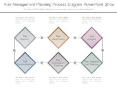 Risk Management Planning Process Diagram Powerpoint Show