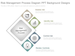 Risk Management Process Diagram Ppt Background Designs