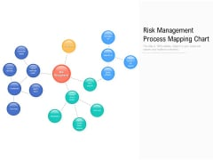 Risk Management Process Mapping Chart Ppt PowerPoint Presentation File Visuals PDF