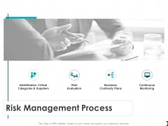 Risk Management Process Ppt PowerPoint Presentation Pictures Images