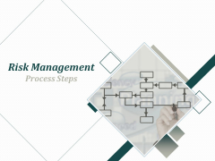 Risk Management Process Steps Ppt PowerPoint Presentation Complete Deck With Slides