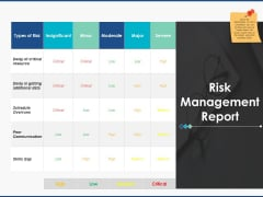 Risk Management Report Management Ppt PowerPoint Presentation Layouts Influencers