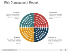 Risk Management Report Ppt PowerPoint Presentation Designs