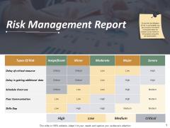 Risk Management Report Ppt PowerPoint Presentation Gallery Graphics Tutorials