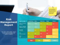 Risk Management Report Ppt PowerPoint Presentation Infographic Template Design Ideas