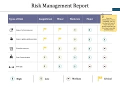 Risk Management Report Ppt PowerPoint Presentation Infographics