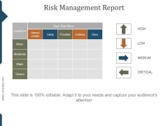 Risk Management Report Ppt PowerPoint Presentation Layout