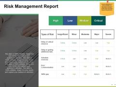 Risk Management Report Ppt PowerPoint Presentation Outline Show