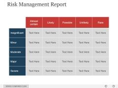 Risk Management Report Ppt PowerPoint Presentation Slides
