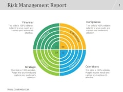 Risk Management Report Ppt PowerPoint Presentation Summary