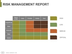 Risk Management Report Template 2 Ppt PowerPoint Presentation Gallery Graphic Images