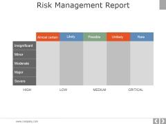 Risk Management Report Template 2 Ppt PowerPoint Presentation Infographics Brochure