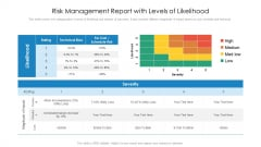 Risk Management Report With Levels Of Likelihood Ppt PowerPoint Presentation Styles PDF