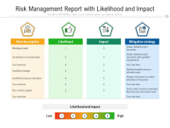Risk Management Report With Likelihood And Impact Ppt PowerPoint Presentation Clipart PDF
