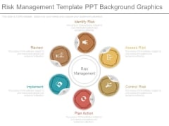 Risk Management Template Ppt Background Graphics