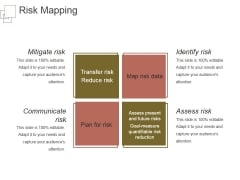 Risk Mapping Ppt PowerPoint Presentation Clipart