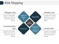 Risk Mapping Ppt PowerPoint Presentation Deck