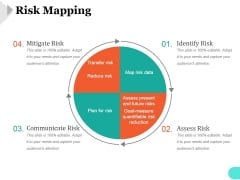 Risk Mapping Ppt PowerPoint Presentation Inspiration