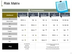 Risk Matrix Ppt PowerPoint Presentation Model Outline