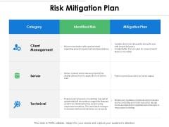 Risk Mitigation Plan Ppt PowerPoint Presentation Ideas Mockup