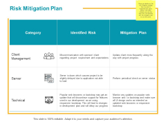 Risk Mitigation Plan Ppt PowerPoint Presentation Infographic Template Graphic Images
