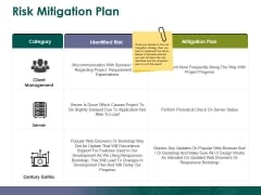 Risk Mitigation Plan Ppt PowerPoint Presentation Infographic Template Picture