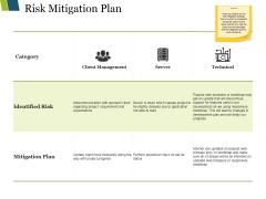 Risk Mitigation Plan Ppt PowerPoint Presentation Infographics Slides